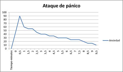 ataque_de_panico